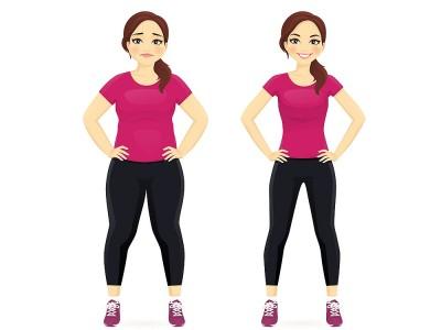 Termal Göbek Eritme Korsesi (Atlet & Tayt) ile İncelme