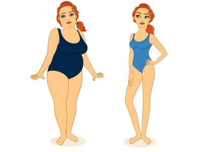 Vücut Kitle Endeksi Nasıl Hesaplanıyor? Vücut Kitle Endeksi Kaç Olmalı?