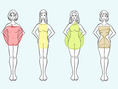 Vücut Şekline Göre Hangi Korse Giyilmelidir?